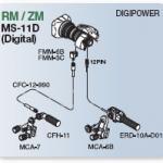 Fuji BERM Semi Servo kit Servo Zoom Flexible Focus (MS-11D)