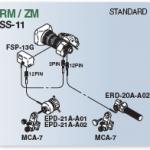 Fuji BERM Full Servo Kit Focus Motor/Focus/Zoom demand & Clamps (SS-11)