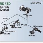 Fuji BERD Digital Full Servo Kit Focus/Zoom demand & Clamps (SS-13D)